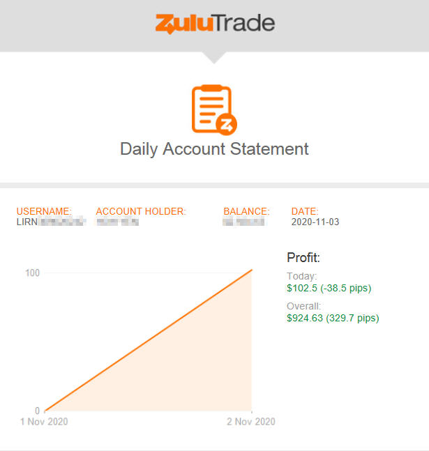 My%20daily%20profit%20on%202020-11-03
